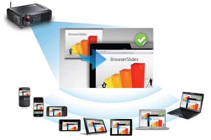 Функция BrowserSlides в ABTUS WiPG-1000