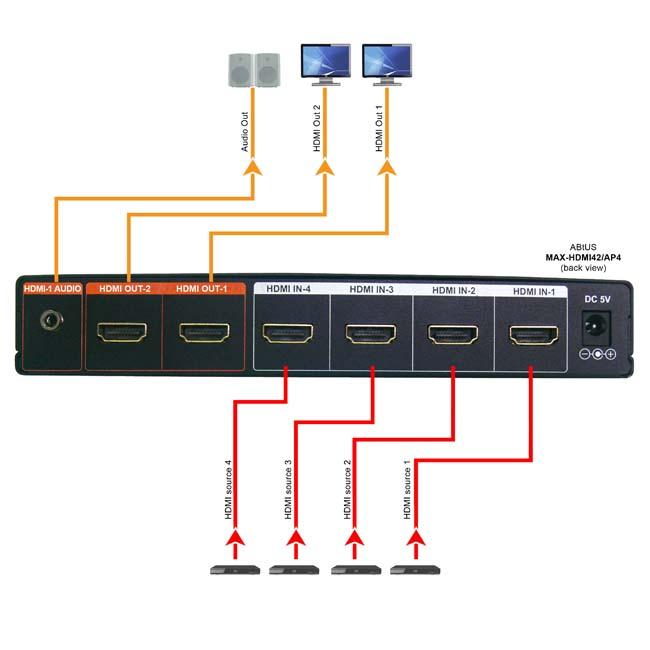 Схема подключения ABtUS MAX-HDMI42/AP4