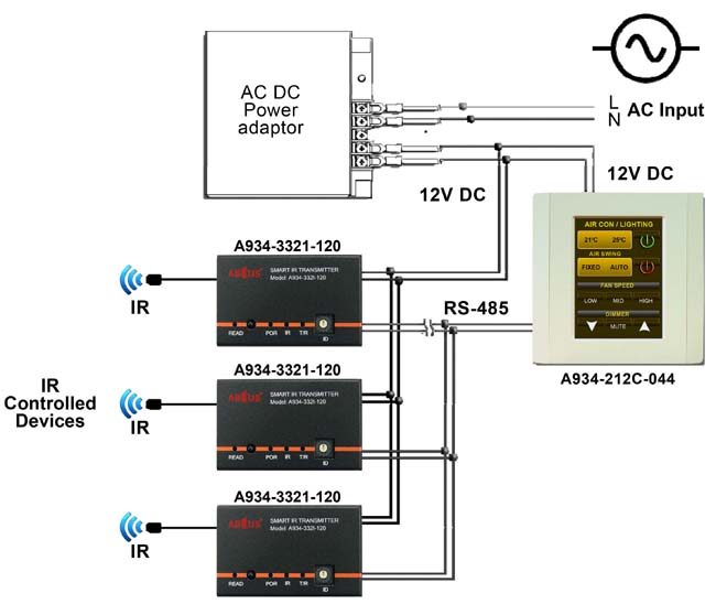 Пример подключения ABTUS A934-332I-120