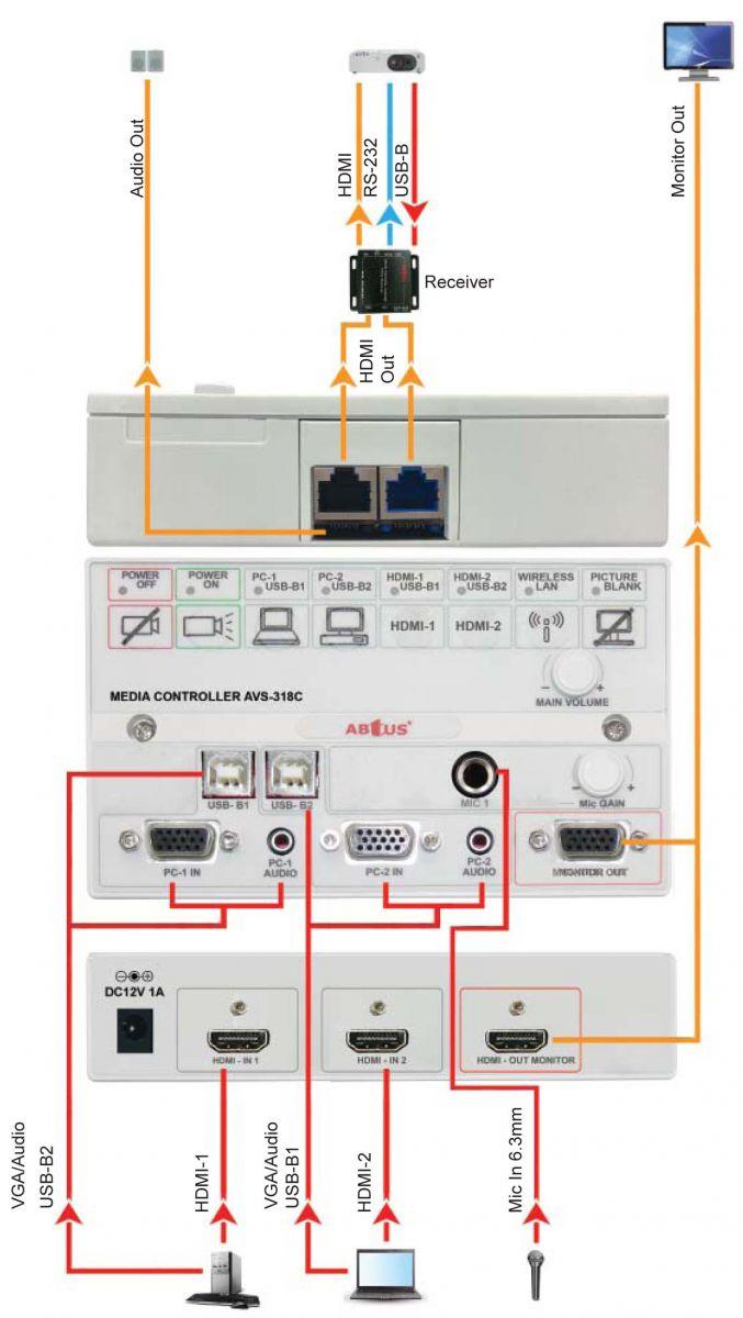 Схема подключения ABtUS AVS-318
