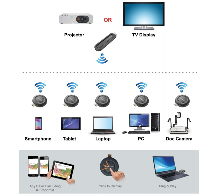 приемник HDMI сигнала ABtUS SMC-TX