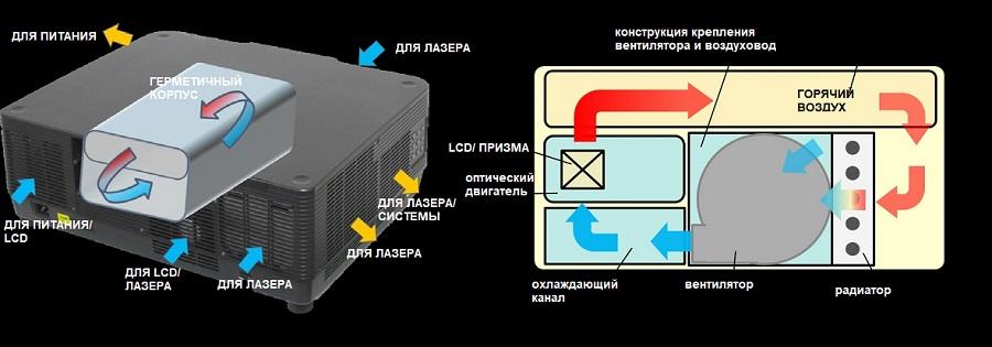 Система вентиляции EIKI EK-850UL
