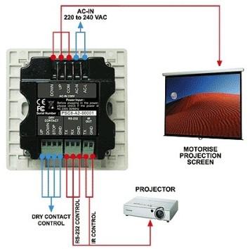 Контроллеры и интерфейсы управления ABtUS AVS-SSR8/1 - компания Vega